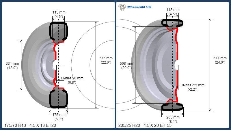 условия очень для резины 175 65 р15 какой диск нужен опт для